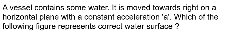 A vessel contains some water. It is moved towards right on a horizontal plane with a constant acceleration 'a'. Which of the following figure represents correct water surface ?