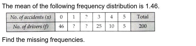 """The mean of the following frequency distribution is 1.46. <br> <img src=""""https://d10lpgp6xz60nq.cloudfront.net/physics_images/RSA_MATH_IX_C18_SLV_023_Q01.png"""" width=""""80%"""">  <br> Find the missing frequencies."""