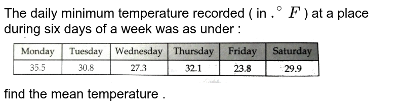 """The daily minimum temperature recorded  ( in `.^(@)F` ) at a place during six days of a week was as under :  <br> <img src=""""https://d10lpgp6xz60nq.cloudfront.net/physics_images/RSA_MATH_IX_C18_E01_004_Q01.png"""" width=""""80%"""">  <br> find the mean temperature ."""