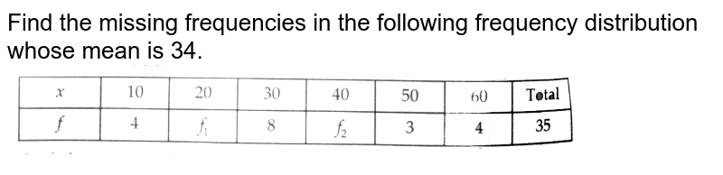 """Find the missing frequencies in the following frequency distribution whose mean is 34. <br> <img src=""""https://d10lpgp6xz60nq.cloudfront.net/physics_images/RSA_MATH_IX_C18_E02_011_Q01.png"""" width=""""80%"""">"""