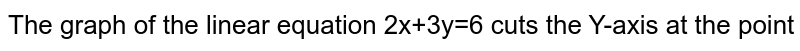 Draw the graph of the equation , `3x+2y=6`. <br>  Find the coordinates of the point where the graph cuts the y-axis.