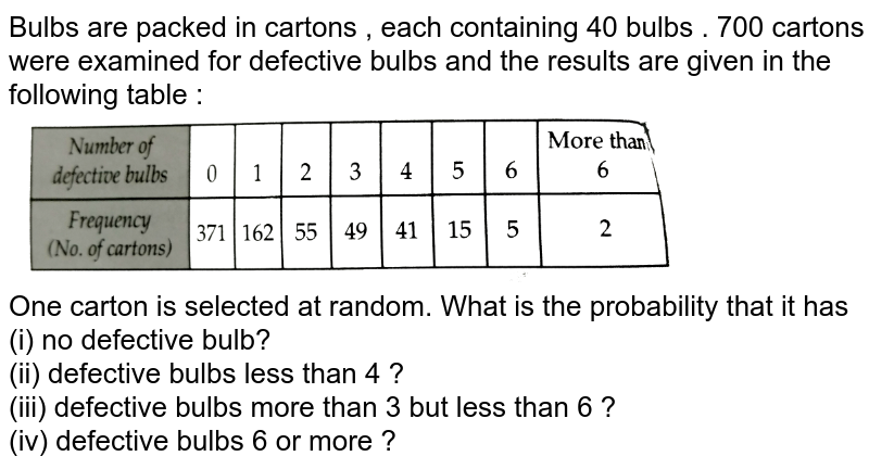 """Bulbs are packed in cartons , each containing 40 bulbs . 700 cartons were examined for defective bulbs and the results are given in the following table : <br> <img src=""""https://d10lpgp6xz60nq.cloudfront.net/physics_images/RSA_MATH_IX_C19_SLV_008_Q01.png"""" width=""""80%""""> <br> One carton is selected at random. What is the probability that it has <br> (i) no defective bulb? <br> (ii) defective bulbs less than 4 ? <br> (iii) defective bulbs more than 3 but less than 6 ? <br> (iv) defective bulbs 6 or more ?"""