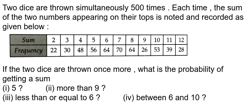"""Two dice are thrown simultaneously 500 times . Each time , the sum of the two numbers appearing on their tops is noted and recorded as given below : <br> <img src=""""https://d10lpgp6xz60nq.cloudfront.net/physics_images/RSA_MATH_IX_C19_SLV_014_Q01.png"""" width=""""80%""""> <br> If the two dice are thrown once more , what is the probability of getting a sum <br> (i) 5 ? `""""    """"` (ii) more than 9 ? <br> (iii) less than or equal to 6 ? `""""    """"` (iv) between 6 and 10 ?"""