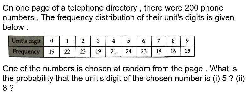 """On one page of a telephone directory , there were 200 phone numbers . The frequency distribution of their unit's digits is given below : <br> <img src=""""https://d10lpgp6xz60nq.cloudfront.net/physics_images/RSA_MATH_IX_C19_E01_008_Q01.png"""" width=""""80%""""> <br> One of the numbers is chosen at random from the page . What is the probability that the unit's digit of the chosen number is (i) 5 ? (ii) 8 ?"""