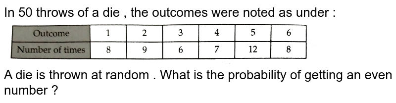 """In 50 throws of a die , the outcomes were noted as under : <br> <img src=""""https://d10lpgp6xz60nq.cloudfront.net/physics_images/RSA_MATH_IX_C19_E02_014_Q01.png"""" width=""""80%""""> <br> A die is thrown at random . What is the probability of getting an even number ?"""