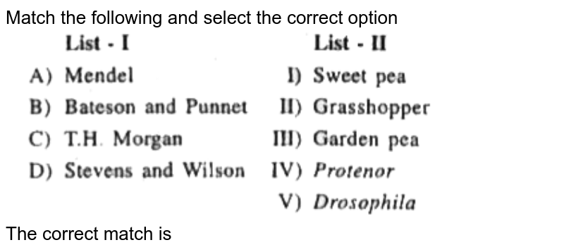 """Match the following and select the correct option <br> <img src=""""https://d10lpgp6xz60nq.cloudfront.net/physics_images/AKS_NEET_OBJ_BIO_XII_V02_C_C13_E01_162_Q01.png"""" width=""""80%""""> <br> The correct match is"""