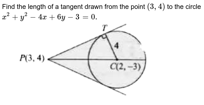 """Find the length of a tangent drawn from the point `(3,4)` to the circle `x ^(2) + y ^(2) - 4x + 6y -3=0.` <br> <img src=""""https://d10lpgp6xz60nq.cloudfront.net/physics_images/MGH_50Y_JEE_MN_MAT_C17_SLV_008_Q01.png"""" width=""""80%"""">"""