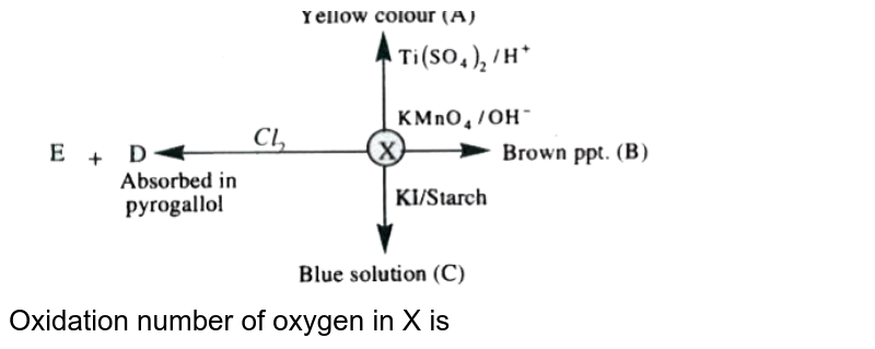 """<img src=""""https://doubtnut-static.s.llnwi.net/static/physics_images/AKS_ELT_AO_CHE_XI_V01_C_C01_E02_048_S01.png"""" width=""""80%""""> <br> Oxidation number of oxygen in X is"""