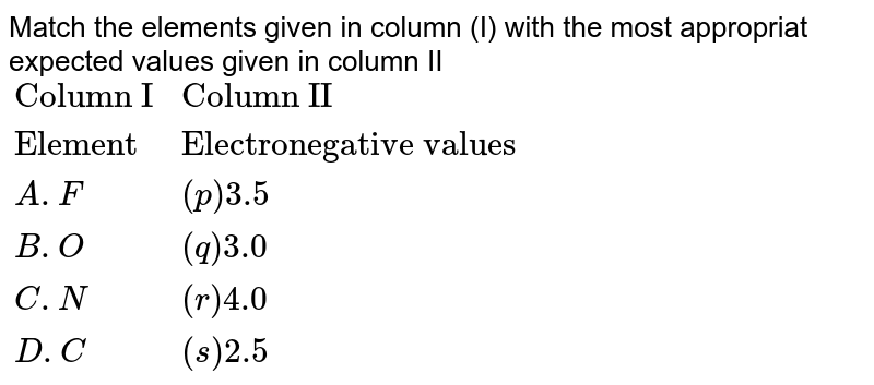 """Match the elements given in column (I) with the most appropriat expected values given in column II <br> `{:(""""Column I"""",""""Column II""""),(""""Element"""",""""Electronegative values""""),(A.F, (p)3.5),(B.O,(q) 3.0),(C.N,(r )4.0),(D.C,(s)2.5):}`"""