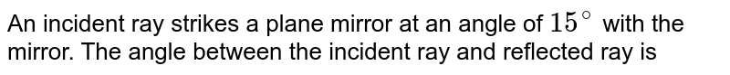 An incident ray strikes a plane mirror at an angle of `15^@` with the mirror. The angle between the incident ray and reflected ray is