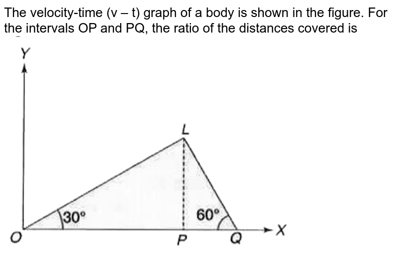 """The velocity-time (v – t) graph of a body is shown in the figure. For the intervals OP and PQ, the ratio of the distances covered is <br> <img src=""""https://doubtnut-static.s.llnwi.net/static/physics_images/MGH_SP_NTSE_X_P2_SEC_A_C13_E02_065_Q01.png"""" width=""""80%"""">"""