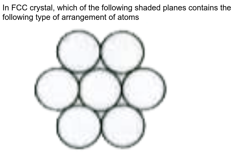 """In FCC crystal, which of the following shaded planes contains the following type of arrangement of atoms <br> <img src=""""https://doubtnut-static.s.llnwi.net/static/physics_images/AKS_TRG_AO_CHE_XII_V02_D_C05_E02_008_Q01.png"""" width=""""80%"""">"""