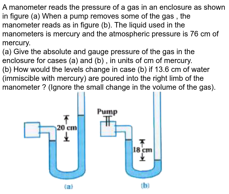 """A manometer reads the pressure of a gas in an enclosure as shown in figure (a) When a pump removes some of the gas , the manometer reads as in figure (b). The liquid used in the manometers  is mercury and the atmospheric pressure is 76 cm of mercury. <br>  (a)  Give the absolute and  gauge pressure of the gas in the enclosure for cases (a) and (b) , in  units of cm of mercury. <br> (b) How would the levels change in case (b) if 13.6 cm of water (immiscible with mercury)  are poured into the right limb of the manometer ? (Ignore the small change in the volume of the gas). <br>  <img src=""""https://doubtnut-static.s.llnwi.net/static/physics_images/KPK_AIO_PHY_XI_P2_C10_E02_065_Q01.png"""" width=""""80%"""">"""