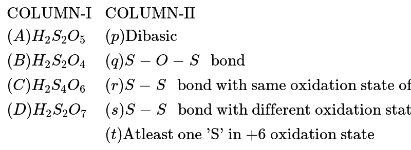 """`{:(""""COLUMN-I"""",""""COLUMN-II""""),((A)H_(2)S_(2)O_(5),(p)""""Dibasic""""),((B)H_(2)S_(2)O_(4),(q)S-O-S """" bond""""),((C )H_(2)S_(4)O_(6),(r )S-S"""" bond with same oxidation state of sulphur""""),((D)H_(2)S_(2)O_(7),(s) S-S """" bond with different oxidation state of sulphur""""),(,(t)""""Atleast one 'S' in +6 oxidation state""""):}`"""