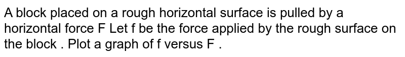 A block placed on a rough horizontal surface is pulled by a horizontal force F Let f be the force applied by the rough surface on the block . Plot a graph of f versus F .