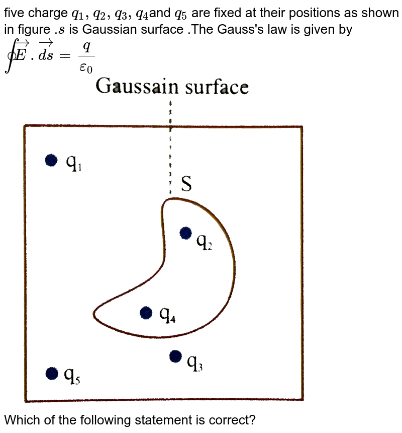 """five charge `q_(1),q_(2),q_(3),q_(4)`and `q_(5)` are fixed at their positions as shown in figure .`s` is Gaussian surface .The Gauss's law is given by `ointvec(E).vec(ds)=(q)/(epsilon_(0))` <br> <img src=""""https://d10lpgp6xz60nq.cloudfront.net/physics_images/NAR_PHY_XII_V02_C02_E01_283_Q01.png"""" width=""""80%""""> <br> Which of the following statement is correct?"""