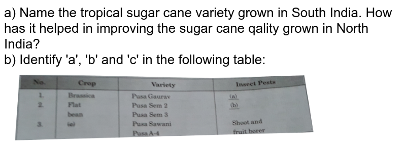 """a) Name the tropical sugar cane variety grown in South India. How has it helped in improving the sugar cane qality grown in North India? <br> b) Identify 'a', 'b' and 'c' in the following table: <br> <img src=""""https://d10lpgp6xz60nq.cloudfront.net/physics_images/SB_BIO_XII_SET_II_2013_E02_025_Q01.png"""" width=""""80%"""">"""