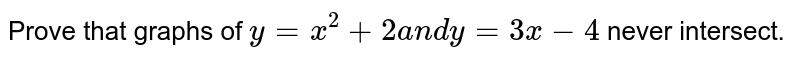 Prove that graphs of `y=x^2+2a n dy=3x-4` never intersect.