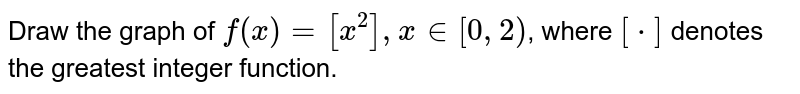 Draw the graph of `f(x) = [x^(2)], x in [0, 2)`, where `[*]` denotes the greatest integer function.