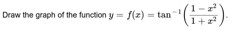 Draw the graph of the function `y=f(x)=tan^(-1)((1-x^(2))/(1+x^(2)))`.