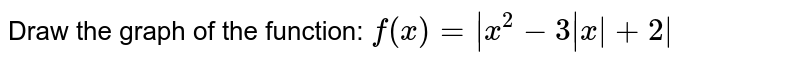 Draw the graph of the function: `f(x)= x^2-3 x +2 `