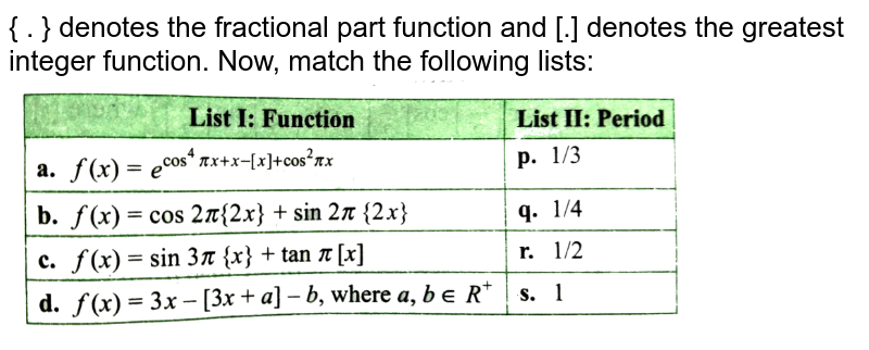 """{ . } denotes the fractional part function and [.] denotes the greatest  integer function. Now, match the following lists: <br>  <img src=""""https://d10lpgp6xz60nq.cloudfront.net/physics_images/CEN_CAL_C01_E19_007_Q01.png"""" width=""""80%"""">"""