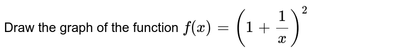 Draw the graph of the function `f(x) = (1+1/x)^(2)`