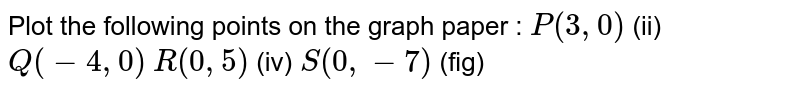 Plot the following points on the graph paper : `P(3,0)`    (ii) `Q(-4,0)`  `R(0,5)`    (iv) `S(0,-7)`  (fig)