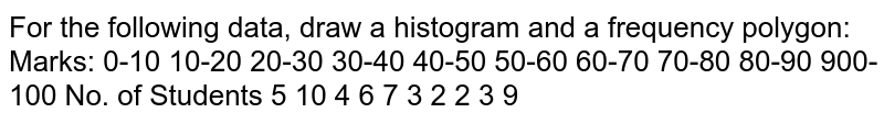 For the   following data, draw a histogram and a frequency polygon:    Marks:   0-10   10-20   20-30   30-40   40-50   50-60   60-70   70-80   80-90   900-100     No. of     Students   5   10   4   6   7   3   2   2   3   9