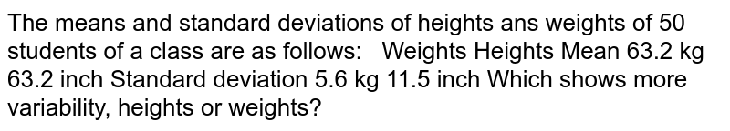 The means and standard deviations of heights ans weights of 50 students   of a class are as follows:       Weights   Heights     Mean   63.2 kg   63.2 inch     Standard deviation   5.6 kg   11.5 inch    Which shows more variability, heights or weights?