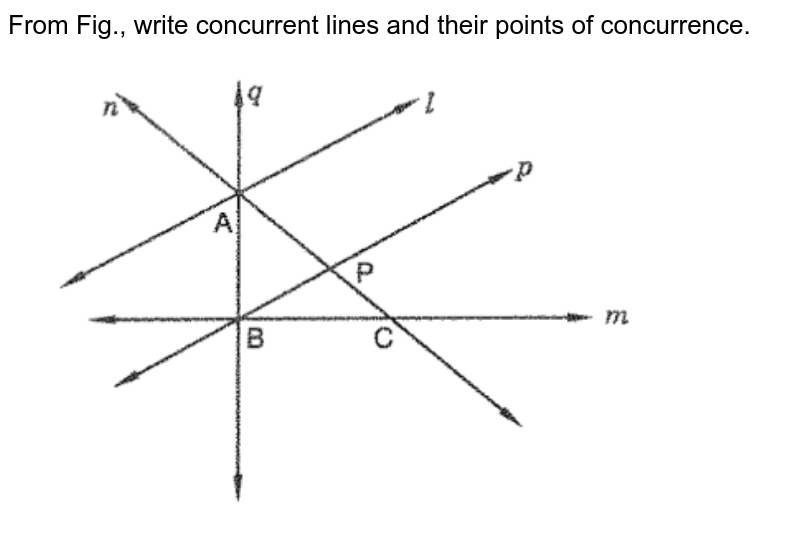 """From Fig., write concurrent lines and their points of concurrence.<br> <img src=""""https://d10lpgp6xz60nq.cloudfront.net/physics_images/VI_RD_10_021_Q01.png"""" width=""""80%"""">"""
