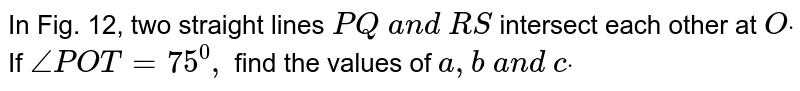 In Fig. 12, two straight   lines `P Q\ a n d\ R S\ ` intersect each other at `Odot` If `/_P O T=75^0,` find the values of `a , b\ a n d\ cdot`