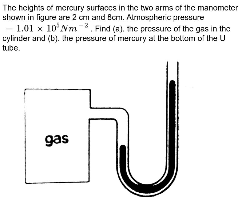 """The heights of mercury surfaces in the two arms of the manometer shown in figure are 2 cm and 8cm. Atmospheric pressure `=1.01xx10^5Nm^-2` . Find (a). the pressure of the gas in the cylinder and (b). the pressure of mercury at the bottom of the U tube. <br> <img src=""""https://d10lpgp6xz60nq.cloudfront.net/physics_images/HCV_VOL1_C13_E01_047_Q01.png"""" width=""""80%"""">"""