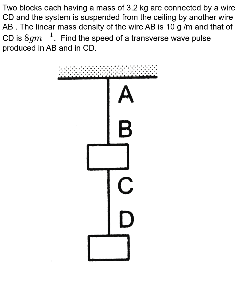 """Two blocks each having a mass of 3.2 kg are connected by a wire CD and the system is suspended from the ceiling by another wire AB . The linear mass density of the wire AB is 10 g /m and that of CD is `8 g m^-1.` Find the speed of a transverse wave pulse produced in AB and in CD.  <br> <img src=""""https://d10lpgp6xz60nq.cloudfront.net/physics_images/HCV_VOL1_C15_E01_071_Q01.png"""" width=""""80%"""">"""