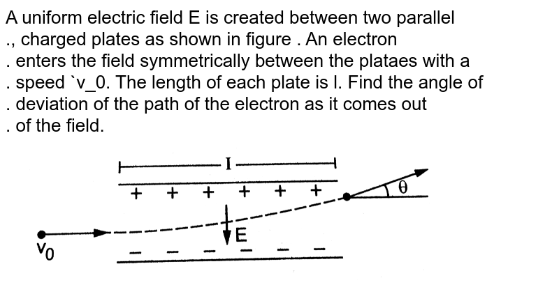 """A uniform electric field E is created between two parallel <br> ., charged plates as shown in figure . An electron <br> . enters the field symmetrically between the plataes with a <br> . speed `v_0. The length of each plate is l. Find the angle of <br> . deviation of the path of the electron as it comes out <br> . of the field. <br> <img src=""""https://d10lpgp6xz60nq.cloudfront.net/physics_images/HCV_VOL2_C29_S01_018_Q01.png"""" width=""""80%"""">"""