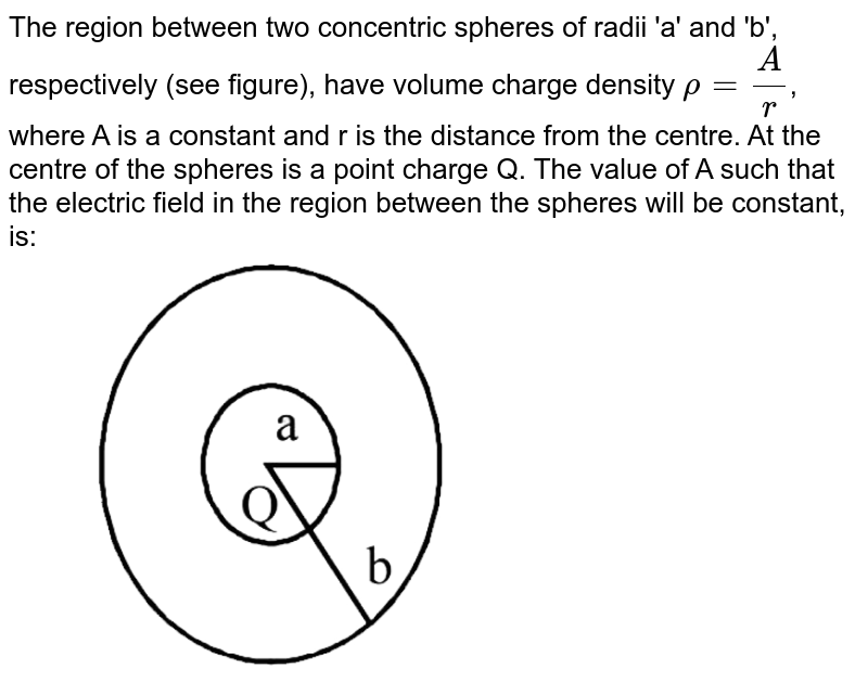 """The region between two concentric spheres of radii 'a' and 'b', respectively (see figure), have volume charge density `rho=A/r`, where A is a constant and r is the distance from the centre. At the centre of the spheres is a point charge Q. The value of A such that the electric field in the region between the spheres will be constant, is: <br> <img src=""""https://d10lpgp6xz60nq.cloudfront.net/physics_images/JMA_El_C12_160_Q01.png"""" width=""""80%"""">"""