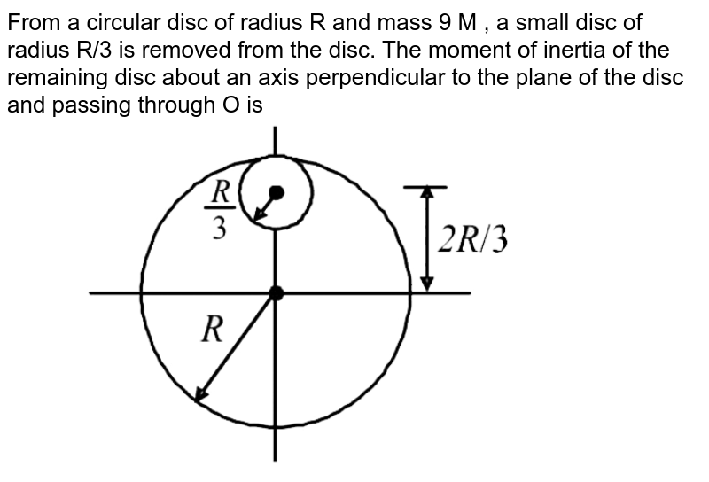 """From a circular disc of radius R and mass 9 M , a small disc of radius R/3 is removed from the disc. The moment of inertia of the remaining disc about an axis perpendicular to the plane of the disc and passing  through O is <br>  <img src=""""https://d10lpgp6xz60nq.cloudfront.net/physics_images/JMA_RM_C06_028_Q01.png"""" width=""""80%"""">"""