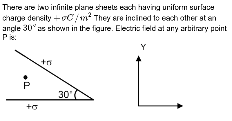 """There are two infinite plane sheets each having uniform surface charge density `+sigma  C//m ^(2)` They are inclined to each other at an angle `30^(@ )`as shown in the figure. Electric field at any arbitrary point P is:   <br> <img src=""""https://d10lpgp6xz60nq.cloudfront.net/physics_images/RES_PHY_JM_P1_20_E01_004_Q01.png"""" width=""""80%"""">"""