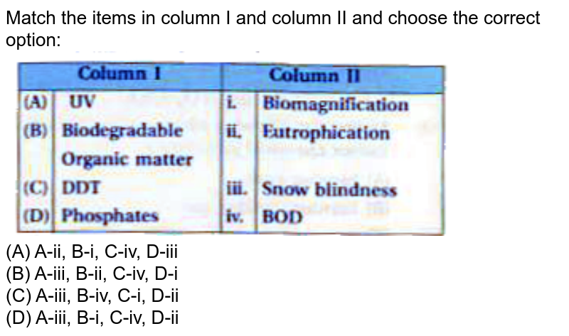 """Match the items in column I and column II and choose the correct option: <br> <img src=""""https://doubtnut-static.s.llnwi.net/static/physics_images/KPK_AIO_BIO_XII_C16_E05_021_Q01.png"""" width=""""80%"""">"""