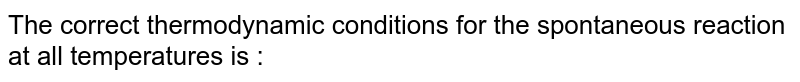 The correct thermodynamic conditions for the spontaneous reaction at all temperatures is :
