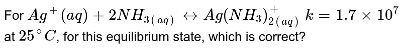 For `Ag^(+)(aq) + 2NH_(3(aq)) harr Ag(NH_(3))_(2(aq))^(+)` `k = 1.7 xx 10^(7)` at `25^(@)C`, for this equilibrium state, which is correct?