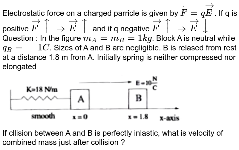 """Electrostatic force on a charged parricle is given by `overset(.)F=qvec(E)`. If q is positive `vec(F)uarrrArrvec(E)uarr` and if q negative `vec(F) uarr rArr vec(E ) darr` <br> Question : In the figure `m_(A) = m_(B) =1kg`. Block  A is neutral while `q_(B) = - 1C`. Sizes of A and B are negligible. B is relased from rest at a distance 1.8 m from A. Initially spring is neither compressed nor elongated <br> <img src=""""https://doubtnut-static.s.llnwi.net/static/physics_images/AKS_TRG_AO_PHY_XII_V02_A_C01_E01_028_Q01.png"""" width=""""80%""""> <br> If cllision between A and B is perfectly inlastic, what is velocity of combined mass just after collision ?"""