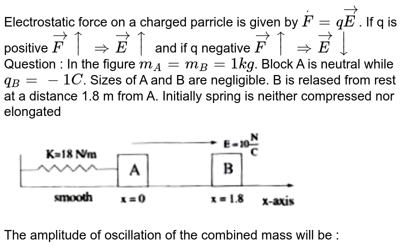 """Electrostatic force on a charged parricle is given by `overset(.)F=qvec(E)`. If q is positive `vec(F)uarrrArrvec(E)uarr` and if q negative `vec(F) uarr rArr vec(E ) darr` <br> Question : In the figure `m_(A) = m_(B) =1kg`. Block  A is neutral while `q_(B) = - 1C`. Sizes of A and B are negligible. B is relased from rest at a distance 1.8 m from A. Initially spring is neither compressed nor elongated <br> <img src=""""https://doubtnut-static.s.llnwi.net/static/physics_images/AKS_TRG_AO_PHY_XII_V02_A_C01_E01_030_Q01.png"""" width=""""80%""""> <br> The amplitude of oscillation of the combined mass will be :"""