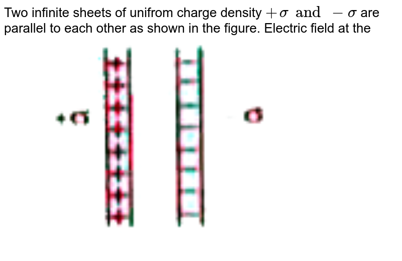 """Two infinite sheets of unifrom charge density `+sigma and -sigma` are parallel to each other as shown in the figure. Electric field at the <br> <img src=""""https://doubtnut-static.s.llnwi.net/static/physics_images/AKS_TRG_AO_PHY_XII_V02_A_C01_E01_043_Q01.png"""" width=""""80%"""">"""