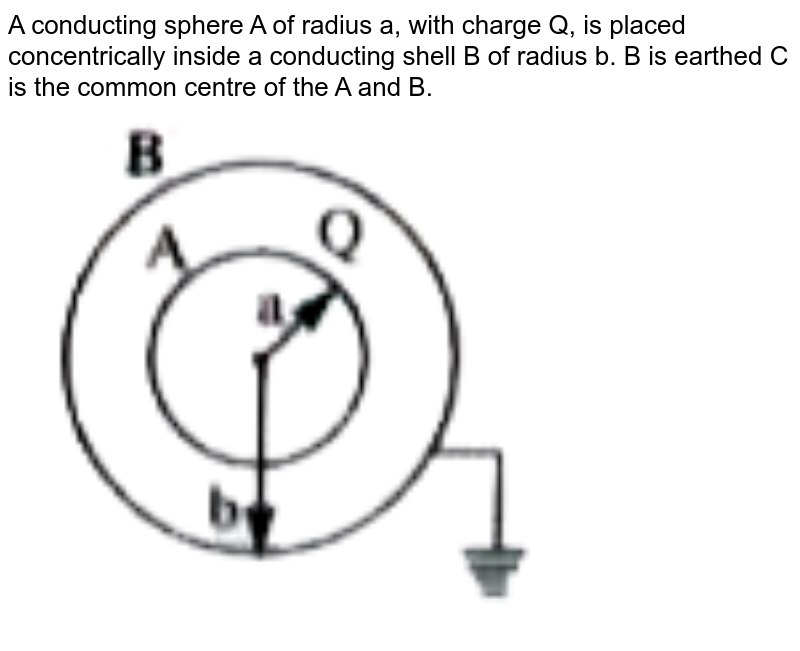 """A conducting sphere  A of radius a, with charge Q, is placed concentrically inside a conducting shell B of radius b. B is earthed C is the common centre of the A and B.  <br> <img src=""""https://doubtnut-static.s.llnwi.net/static/physics_images/AKS_TRG_AO_PHY_XII_V02_A_C01_E02_075_Q01.png"""" width=""""80%"""">"""