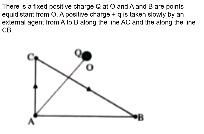 """There is a fixed positive charge Q at O and A and B are points equidistant from O. A positive charge + q is taken slowly by an external agent from A to B along the line AC and the along the line CB. <br> <img src=""""https://doubtnut-static.s.llnwi.net/static/physics_images/AKS_TRG_AO_PHY_XII_V02_A_C01_E03_074_Q01.png"""" width=""""80%"""">"""