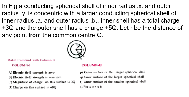 """In Fig a conducting spherical shell of inner radius .x. and outer radius .y. is concentric with a larger conducting spherical shell of inner radius .a. and outer radius .b.. Inner shell has a total charge +3Q and the outer shell has a charge +5Q. Let r be the  distance of any point from the common centre O.  <br> <img src=""""https://doubtnut-static.s.llnwi.net/static/physics_images/AKS_TRG_AO_PHY_XII_V02_A_C01_E03_078_Q01.png"""" width=""""80%"""">"""
