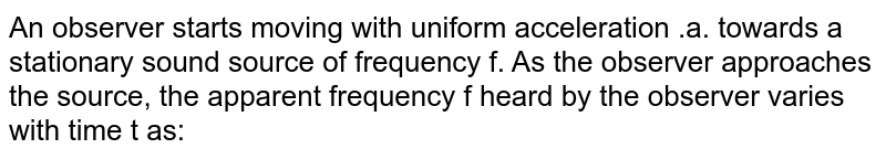 An observer starts moving with uniform acceleration .a. towards a stationary sound source of frequency f. As the observer approaches the source, the apparent frequency f heard by the observer varies with time t as: