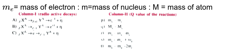 """`m_(e)`= mass of electron : m=mass of nucleus : M = mass of atom <br> <img src=""""https://doubtnut-static.s.llnwi.net/static/physics_images/AKS_TRG_AO_PHY_XII_V02_D_C02_E03_029_Q01.png"""" width=""""80%"""">"""