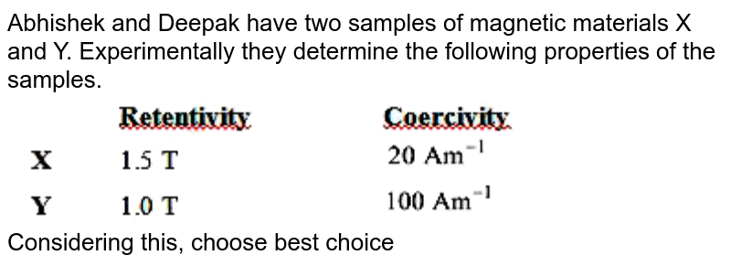 """Abhishek and Deepak have two samples of magnetic materials X and Y. Experimentally they determine the following properties of the samples. <br> <img src=""""https://doubtnut-static.s.llnwi.net/static/physics_images/VMC_JEE_MOK_JEE_MN_01_E01_015_Q01.png"""" width=""""80%""""> <br> Considering this, choose best choice"""